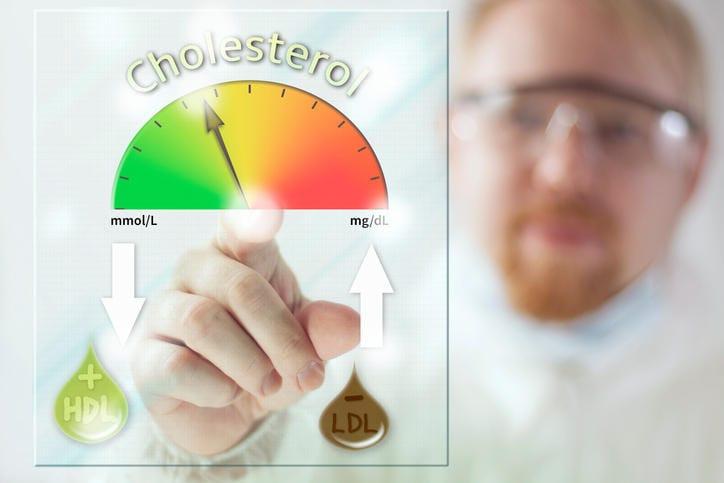Grafico riassuntivo dell'effetto di HDL e LDL sul colesterolo totale