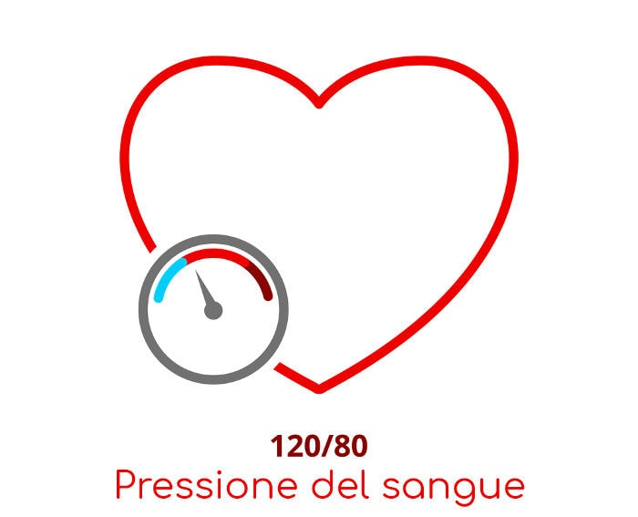 """Grafica con un cuore stilizzato e la scritta """"pressione alta""""."""