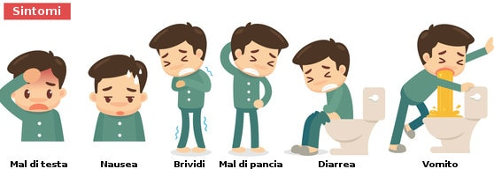 Immagine esemplificativa con i principali sintomi dell'influenza intestinale spiegati nel testo.