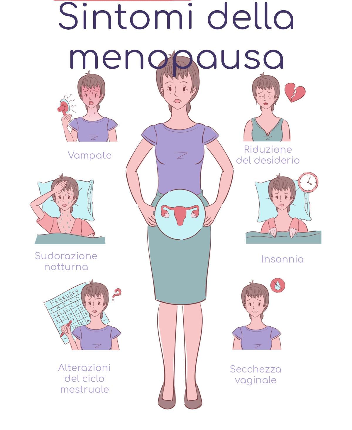 Infografica semplificata con i sintomi comuni della menopausa